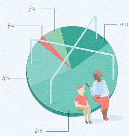 Illustration of child and parent sitting on a pie chart