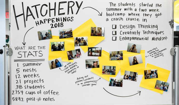 Hatchery Demo Day