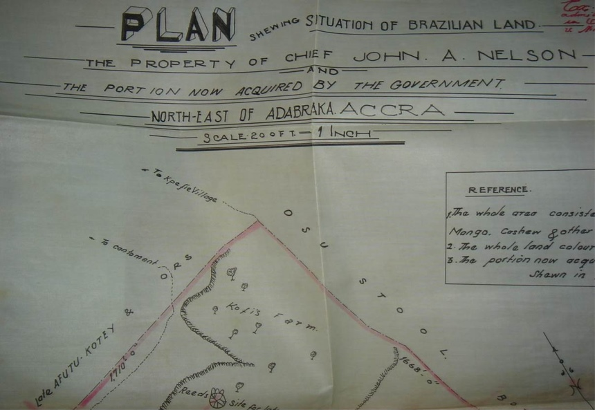 Document of land ownership